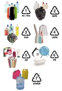 Arti Simbol pada Botol Plastik di kategori Inspirasi