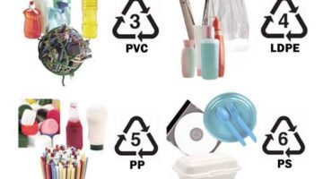 Arti Simbol pada Botol Plastik